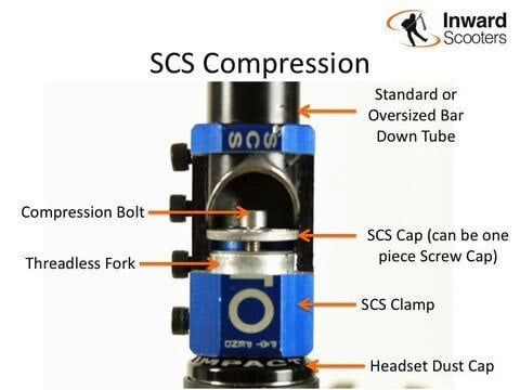 Pro Scooter SCS Compression Type