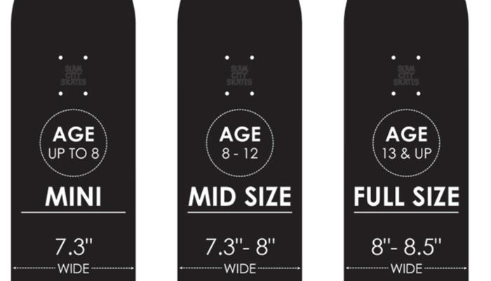 Skateboard size guide
